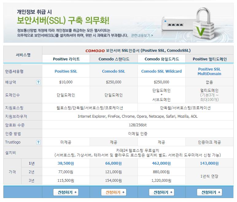 카페24에서 보안서버(SSL) 인증서에 표준포트 443 지원