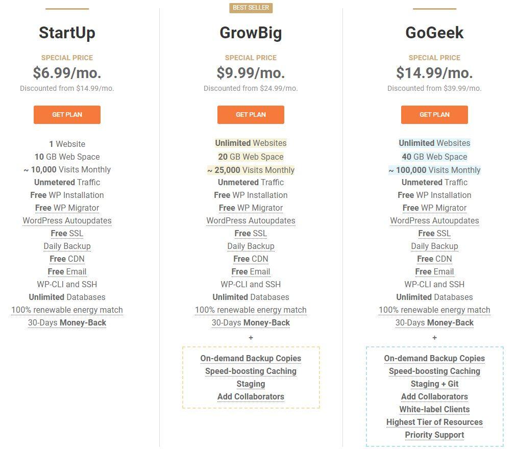 Siteground 호스팅 구입 및 워드프레스 설치하기