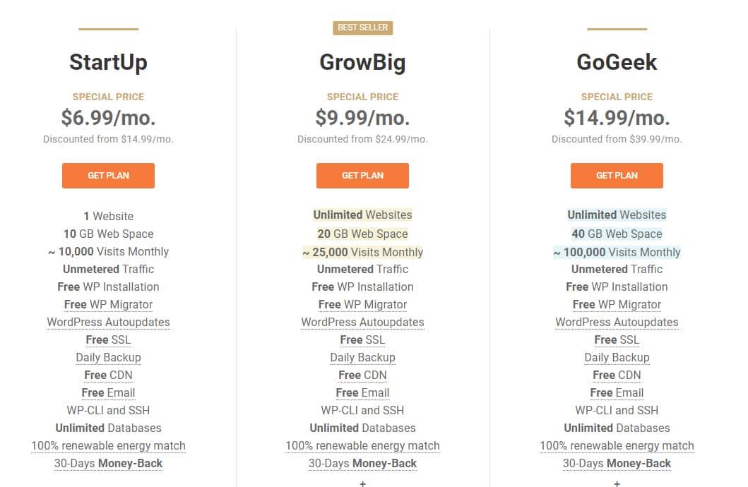 해외 웹호스팅 사이트그라운드 가격 인상
